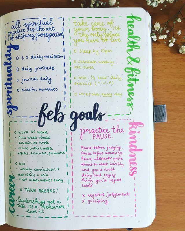e4c9d15afc5531d60b2868e7a432c2b1--bullet-journal-monthly-goals-layout-goal-journal-ideas